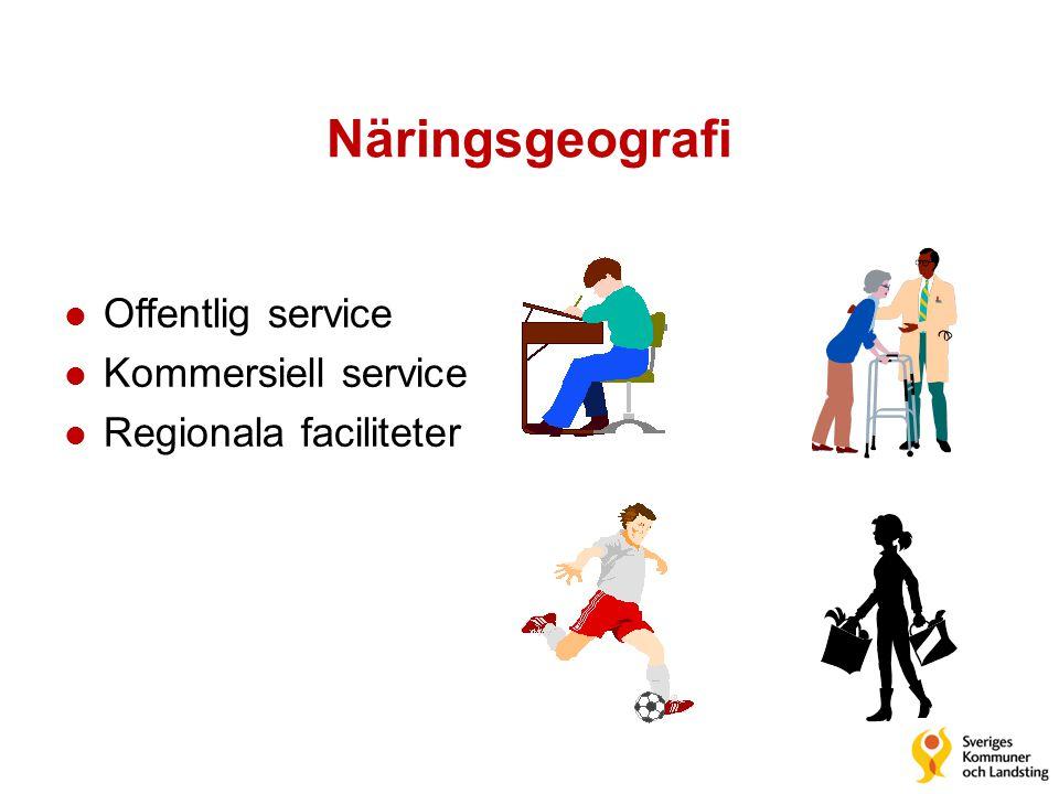 Näringsgeografi l Offentlig service l Kommersiell service l Regionala faciliteter