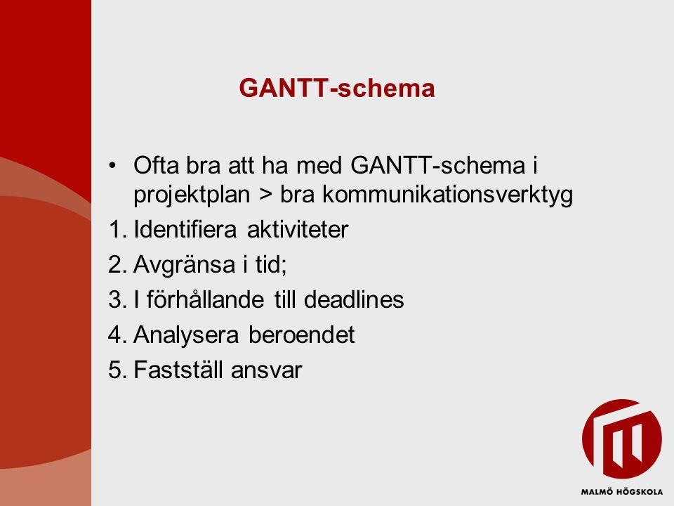 GANTT-schema •Ofta bra att ha med GANTT-schema i projektplan > bra kommunikationsverktyg 1.Identifiera aktiviteter 2.Avgränsa i tid; 3.I förhållande till deadlines 4.Analysera beroendet 5.Fastställ ansvar