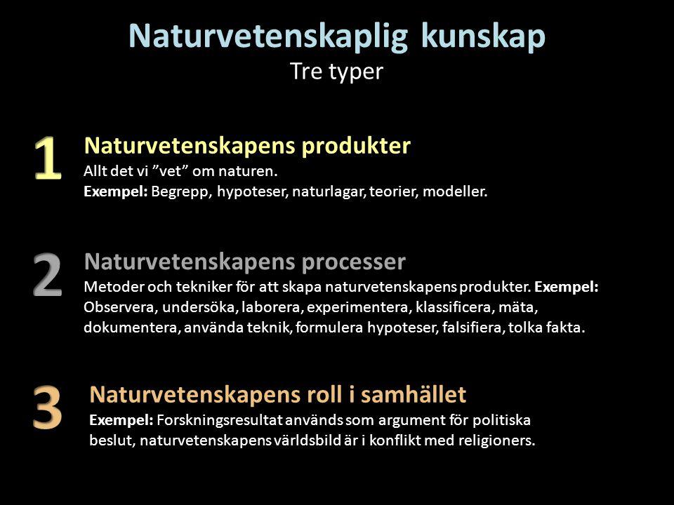 """Naturvetenskaplig kunskap Naturvetenskapens produkter Allt det vi """"vet"""" om naturen. Exempel: Begrepp, hypoteser, naturlagar, teorier, modeller. Naturv"""