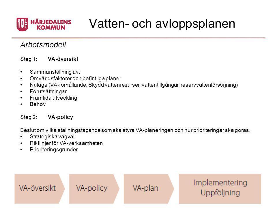 Vatten- och avloppsplanen Arbetsmodell Steg 1: VA-översikt • Sammanställning av: • Omvärldsfaktorer och befintliga planer • Nuläge (VA-förhållande, Sk
