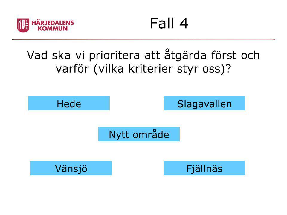 Fall 4 Vad ska vi prioritera att åtgärda först och varför (vilka kriterier styr oss)? Hede VänsjöFjällnäs Slagavallen Nytt område
