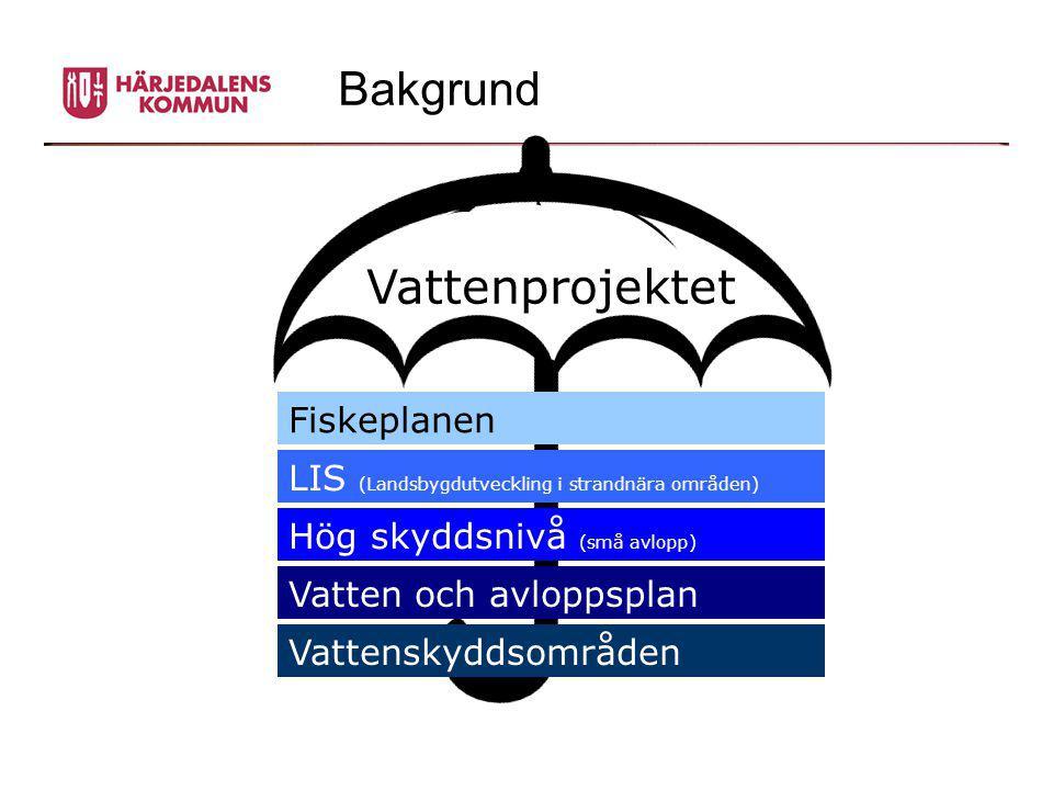 Fiskeplanen LIS (Landsbygdutveckling i strandnära områden) Hög skyddsnivå (små avlopp) Vatten och avloppsplan Vattenskyddsområden Vattenprojektet Bakg