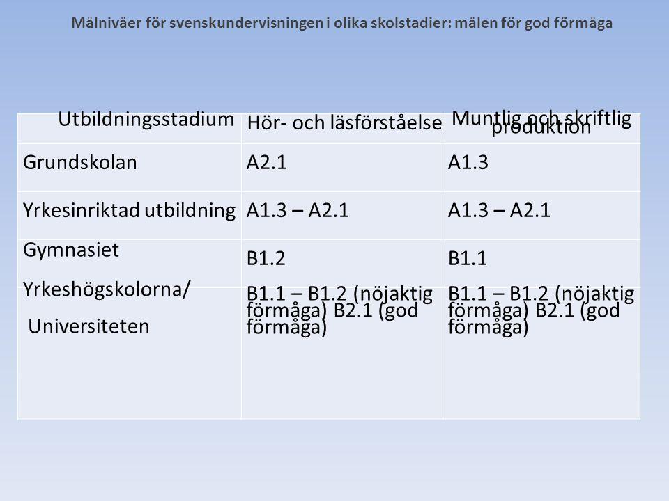 Utbildningsstadium Hör- och läsförståelse Muntlig och skriftlig produktion GrundskolanA2.1A1.3 Yrkesinriktad utbildningA1.3 – A2.1 Gymnasiet B1.2B1.1