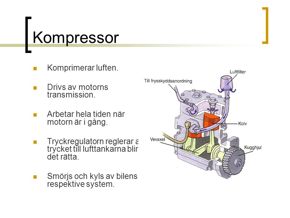 Kompressor  Komprimerar luften.  Drivs av motorns transmission.  Arbetar hela tiden när motorn är i gång.  Tryckregulatorn reglerar att trycket ti
