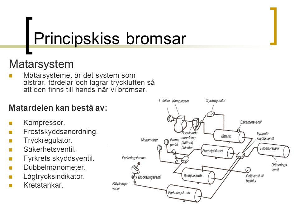 Principskiss bromsar Matarsystem  Matarsystemet är det system som alstrar, fördelar och lagrar tryckluften så att den finns till hands när vi bromsar