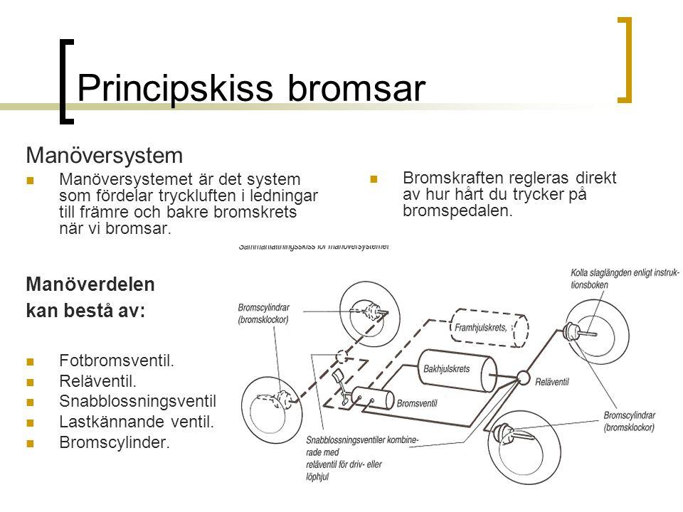 Principskiss bromsar Manöversystem  Manöversystemet är det system som fördelar tryckluften i ledningar till främre och bakre bromskrets när vi bromsa