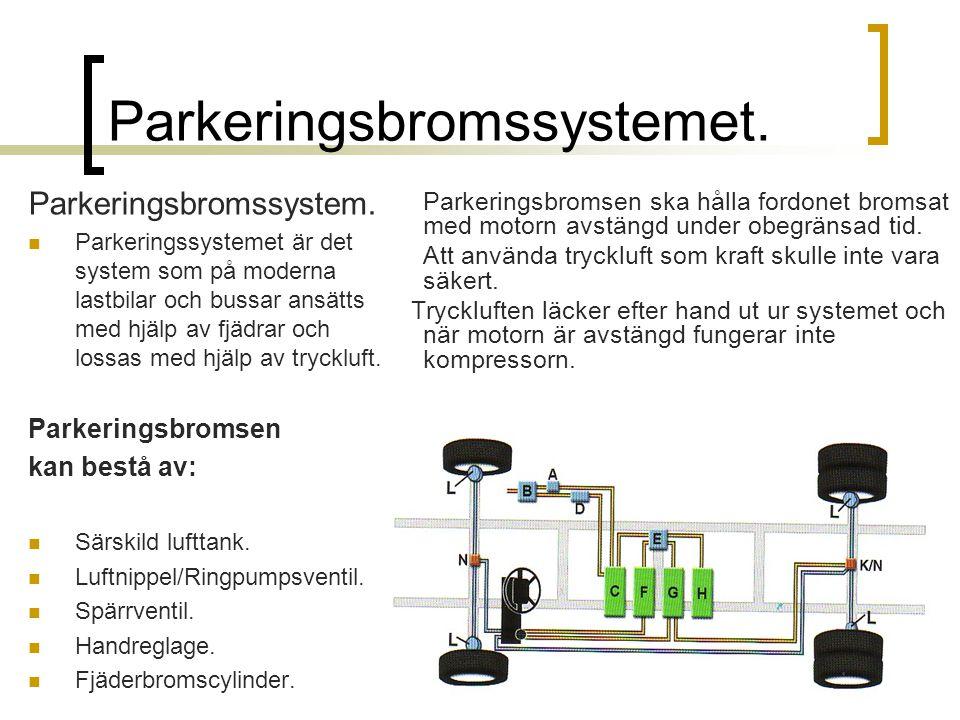 Parkeringsbromssystemet. Parkeringsbromssystem.  Parkeringssystemet är det system som på moderna lastbilar och bussar ansätts med hjälp av fjädrar oc
