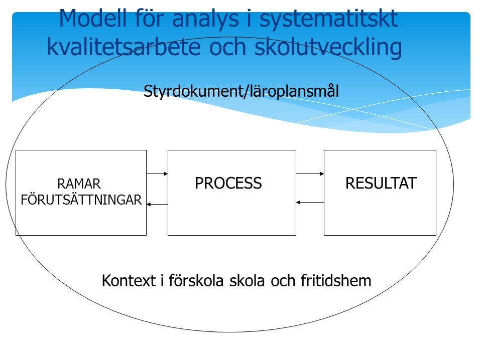 RAMAR FÖRUTSÄTTNINGAR PROCESSRESULTAT Kontext i förskola skola och fritidshem Modell för analys i systematitskt kvalitetsarbete och skolutveckling Sty