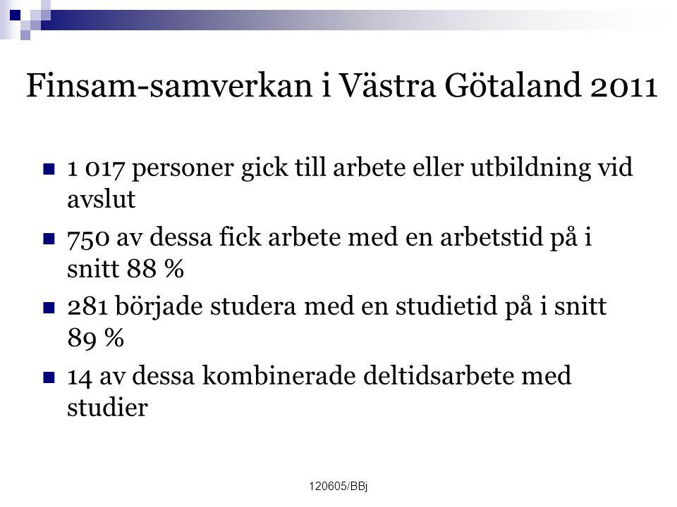 120605/BBj Finsam-samverkan i Västra Götaland 2011  1 017 personer gick till arbete eller utbildning vid avslut  750 av dessa fick arbete med en arbetstid på i snitt 88 %  281 började studera med en studietid på i snitt 89 %  14 av dessa kombinerade deltidsarbete med studier