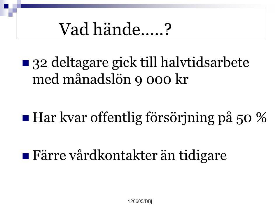 120605/BBj Vad hände…..?  32 deltagare gick till halvtidsarbete med månadslön 9 000 kr  Har kvar offentlig försörjning på 50 %  Färre vårdkontakter