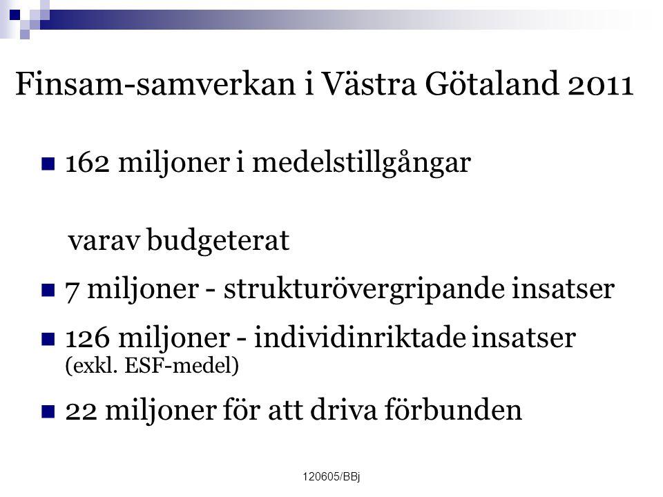 120605/BBj Finsam-samverkan i Västra Götaland 2011  162 miljoner i medelstillgångar varav budgeterat  7 miljoner - strukturövergripande insatser  126 miljoner - individinriktade insatser (exkl.