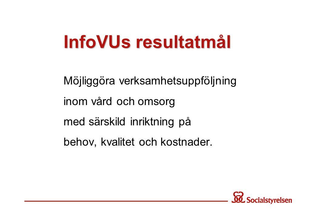 InfoVUs resultatmål Möjliggöra verksamhetsuppföljning inom vård och omsorg med särskild inriktning på behov, kvalitet och kostnader.