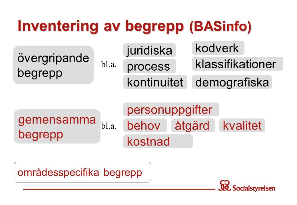 Inventering av begrepp (BASinfo) övergripande begrepp gemensamma begrepp områdesspecifika begrepp kontinuitet process juridiska demografiska personuppgifter åtgärd kostnad klassifikationer kodverk bl.a.