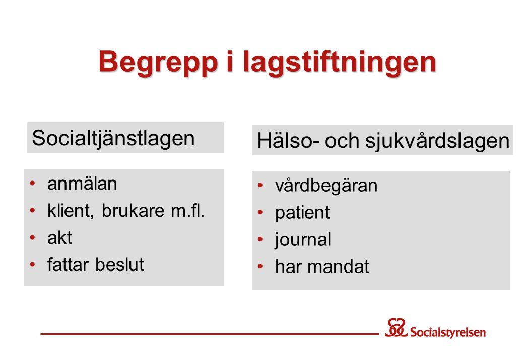 Terminologiarbetets resultatmål  gemensamt BASinfo mellan de fyra delprojekten  identifierade och definierade begrepp med termer  harmonisering till lagstiftning och standarder  test i pilotprojekt under 2004