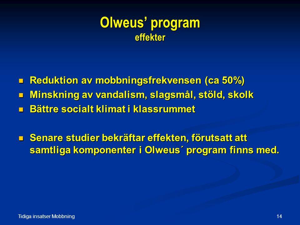 Tidiga insatser Mobbning 14 Olweus' program effekter  Reduktion av mobbningsfrekvensen (ca 50%)  Minskning av vandalism, slagsmål, stöld, skolk  Bättre socialt klimat i klassrummet  Senare studier bekräftar effekten, förutsatt att samtliga komponenter i Olweus´ program finns med.