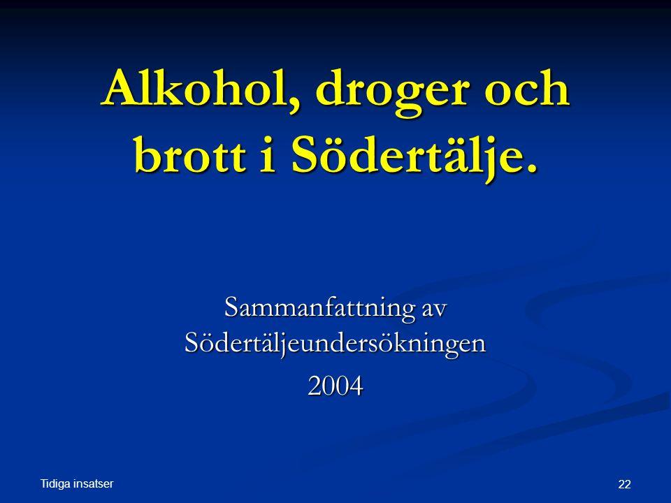 Tidiga insatser 22 Alkohol, droger och brott i Södertälje. Sammanfattning av Södertäljeundersökningen 2004