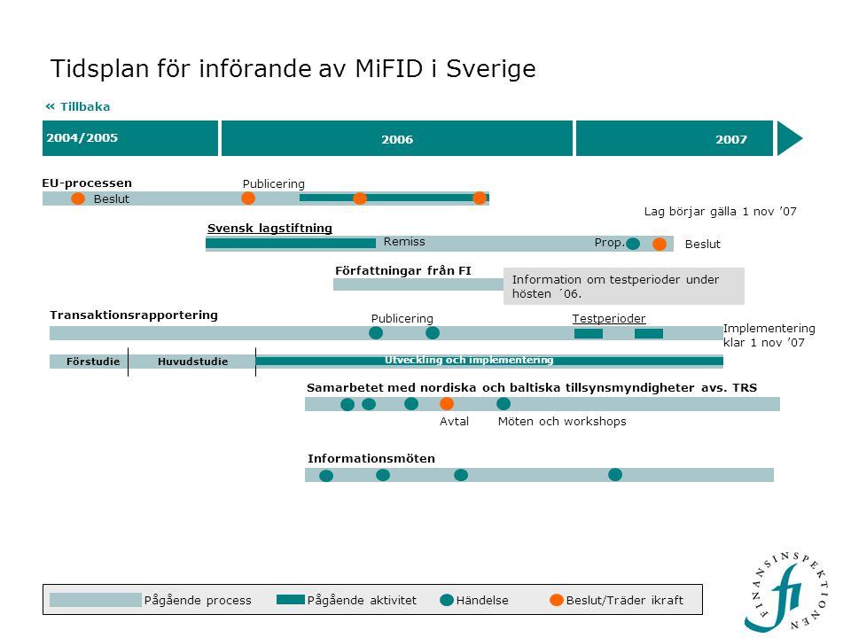 Remissperioder 2004/2005 20062007 Tidsplan för införande av MiFID i Sverige EU-processen Lag börjar gälla 1 nov '07 HändelseBeslut/Träder ikraft « Til