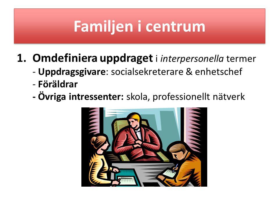 Familjen i centrum 2.Samgående : terapeutisk allians med familj & nätverk - Moder / vårdnadshavare - Biologisk förälder / pappa - Bonusföräldrar / nya partners - Mor- & farföräldrar / utvidgad familj - Personligt nätverk: släkt, grannar, vänner, föreningar - Professionellt nätverk: soc, skola, myndigheter • Inta resursförstärkar-roll, avvisa domarroll • Våga etablera personlig kontakt