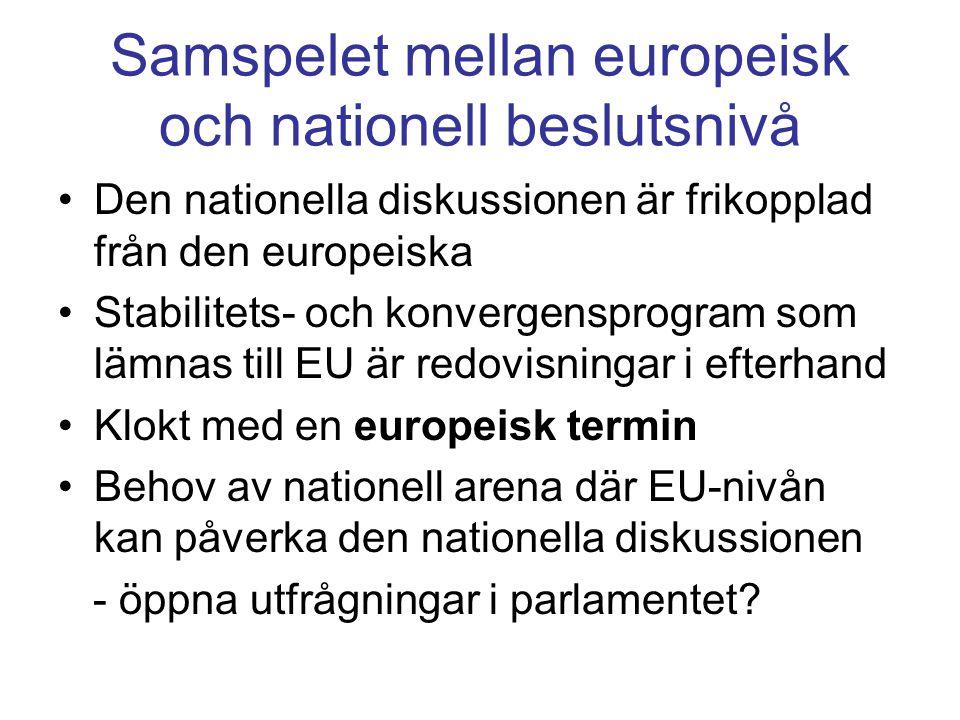 Samspelet mellan europeisk och nationell beslutsnivå •Den nationella diskussionen är frikopplad från den europeiska •Stabilitets- och konvergensprogram som lämnas till EU är redovisningar i efterhand •Klokt med en europeisk termin •Behov av nationell arena där EU-nivån kan påverka den nationella diskussionen - öppna utfrågningar i parlamentet