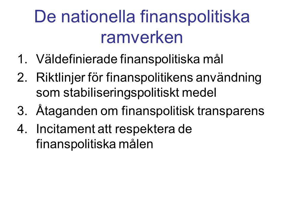 De nationella finanspolitiska ramverken 1.Väldefinierade finanspolitiska mål 2.Riktlinjer för finanspolitikens användning som stabiliseringspolitiskt medel 3.Åtaganden om finanspolitisk transparens 4.Incitament att respektera de finanspolitiska målen