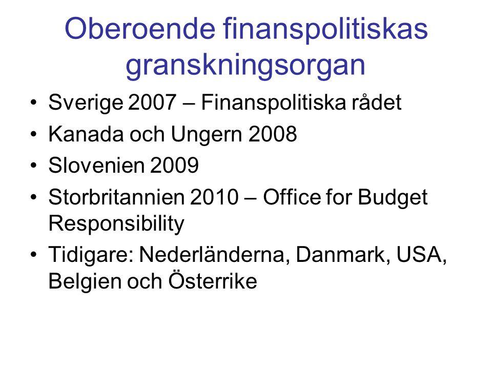 Oberoende finanspolitiskas granskningsorgan •Sverige 2007 – Finanspolitiska rådet •Kanada och Ungern 2008 •Slovenien 2009 •Storbritannien 2010 – Office for Budget Responsibility •Tidigare: Nederländerna, Danmark, USA, Belgien och Österrike