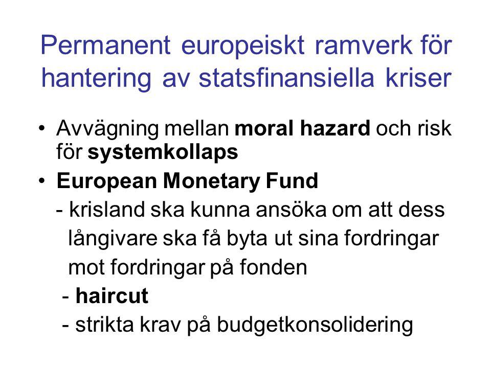 Permanent europeiskt ramverk för hantering av statsfinansiella kriser •Avvägning mellan moral hazard och risk för systemkollaps •European Monetary Fund - krisland ska kunna ansöka om att dess långivare ska få byta ut sina fordringar mot fordringar på fonden - haircut - strikta krav på budgetkonsolidering