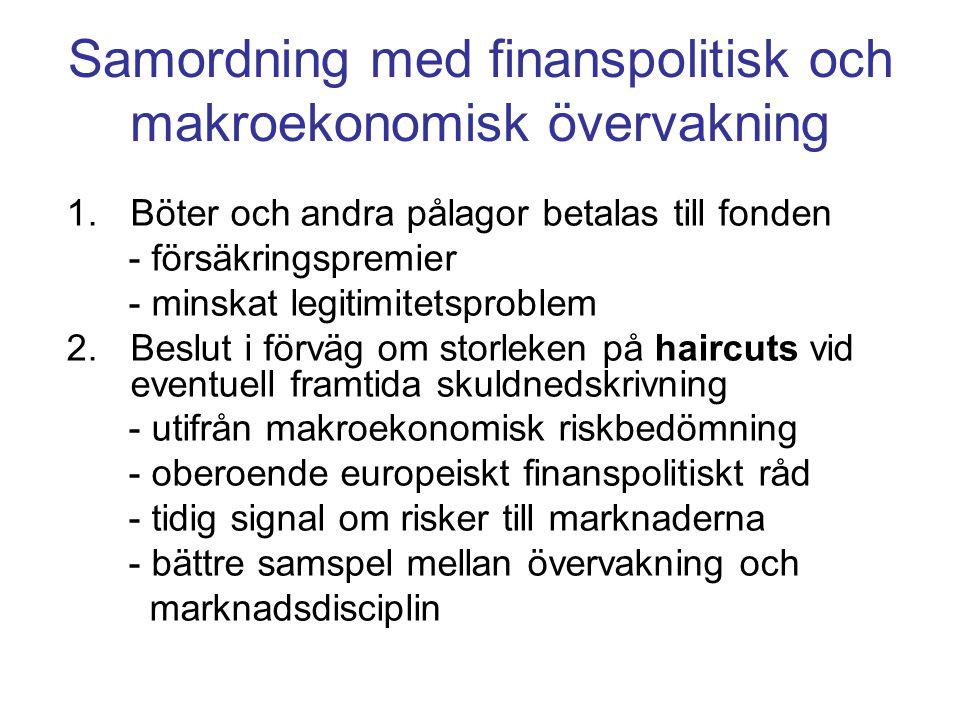 Samordning med finanspolitisk och makroekonomisk övervakning 1.Böter och andra pålagor betalas till fonden - försäkringspremier - minskat legitimitetsproblem 2.Beslut i förväg om storleken på haircuts vid eventuell framtida skuldnedskrivning - utifrån makroekonomisk riskbedömning - oberoende europeiskt finanspolitiskt råd - tidig signal om risker till marknaderna - bättre samspel mellan övervakning och marknadsdisciplin