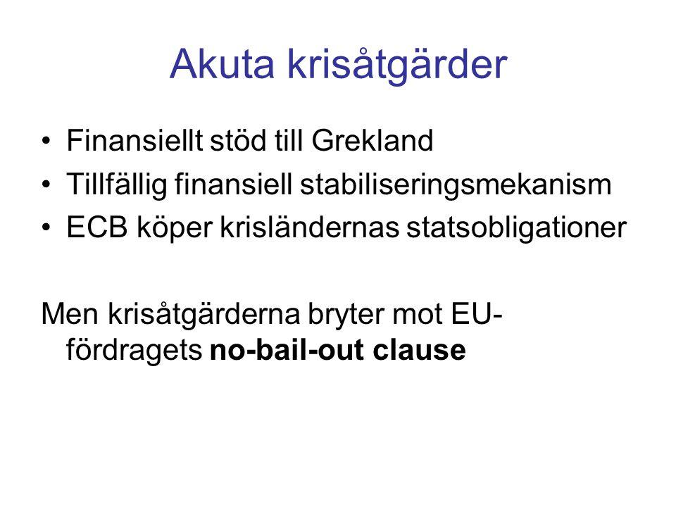 Akuta krisåtgärder •Finansiellt stöd till Grekland •Tillfällig finansiell stabiliseringsmekanism •ECB köper krisländernas statsobligationer Men krisåtgärderna bryter mot EU- fördragets no-bail-out clause