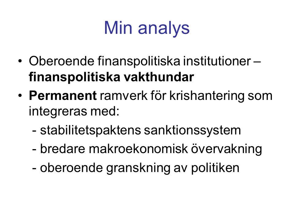 Min analys •Oberoende finanspolitiska institutioner – finanspolitiska vakthundar •Permanent ramverk för krishantering som integreras med: - stabilitetspaktens sanktionssystem - bredare makroekonomisk övervakning - oberoende granskning av politiken