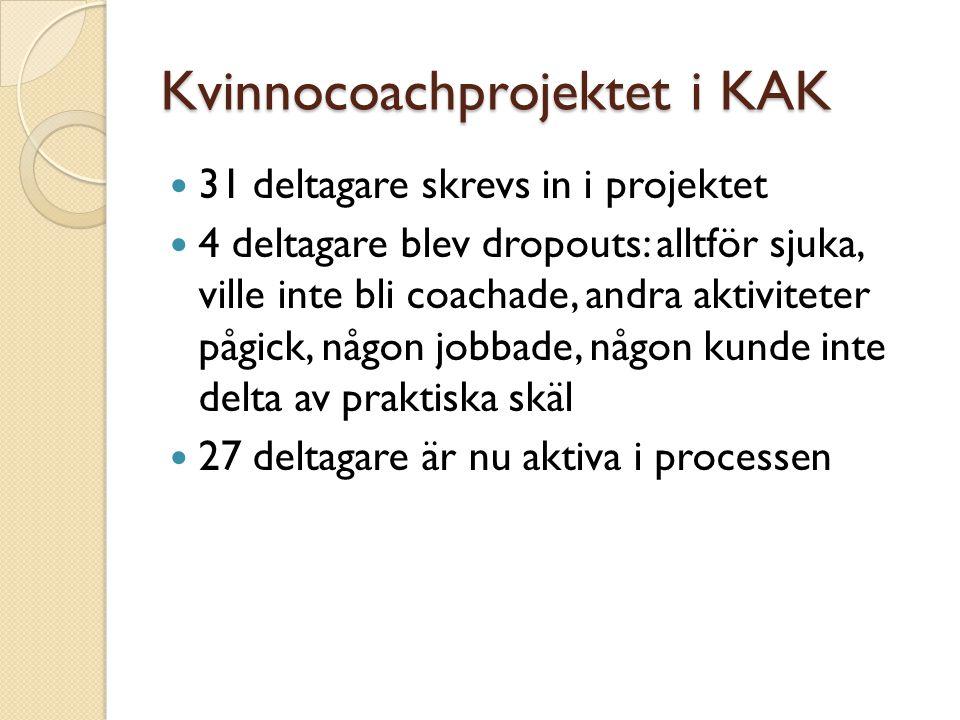 Kvinnocoachprojektet i KAK  31 deltagare skrevs in i projektet  4 deltagare blev dropouts: alltför sjuka, ville inte bli coachade, andra aktiviteter pågick, någon jobbade, någon kunde inte delta av praktiska skäl  27 deltagare är nu aktiva i processen