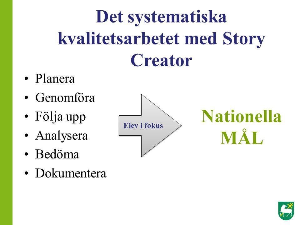 Det systematiska kvalitetsarbetet med Story Creator •Planera •Genomföra •Följa upp •Analysera •Bedöma •Dokumentera Elev i fokus Elev i fokus Nationell
