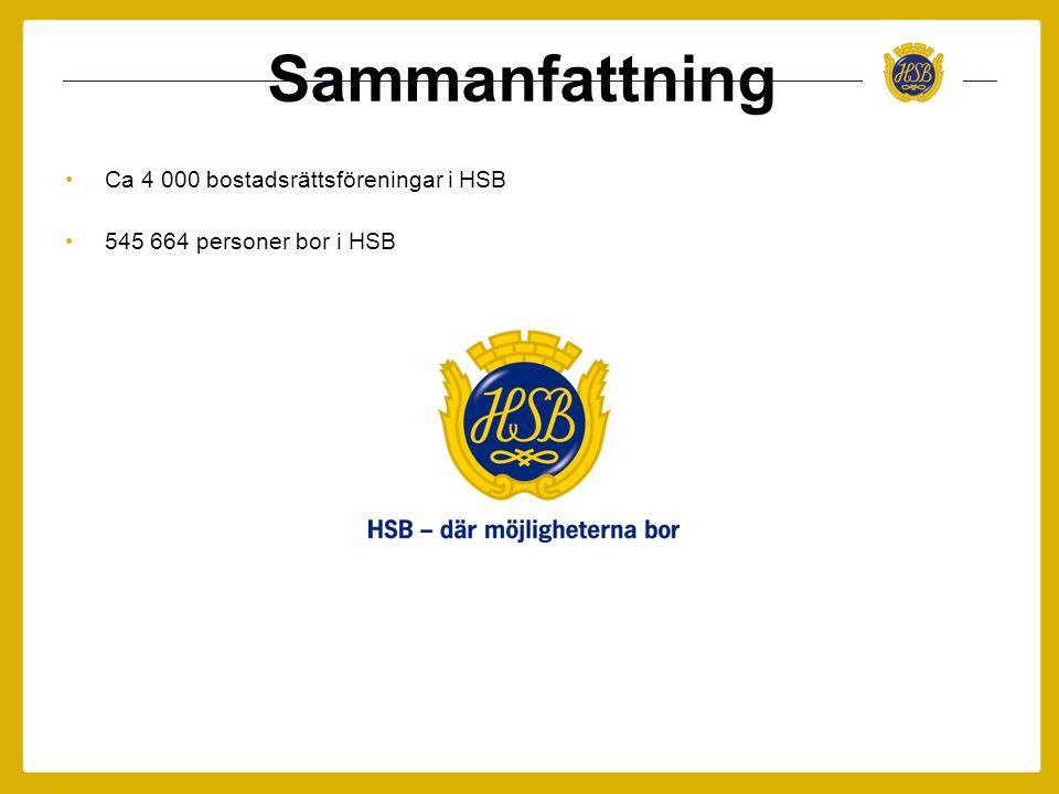 Sammanfattning •Ca 4 000 bostadsrättsföreningar i HSB •545 664 personer bor i HSB