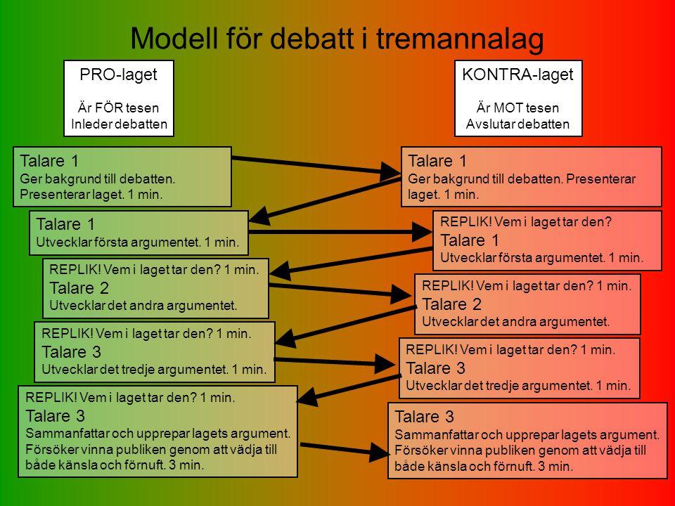 Modell för debatt i tremannalag PRO-laget Är FÖR tesen Inleder debatten KONTRA-laget Är MOT tesen Avslutar debatten Talare 1 Ger bakgrund till debatten.