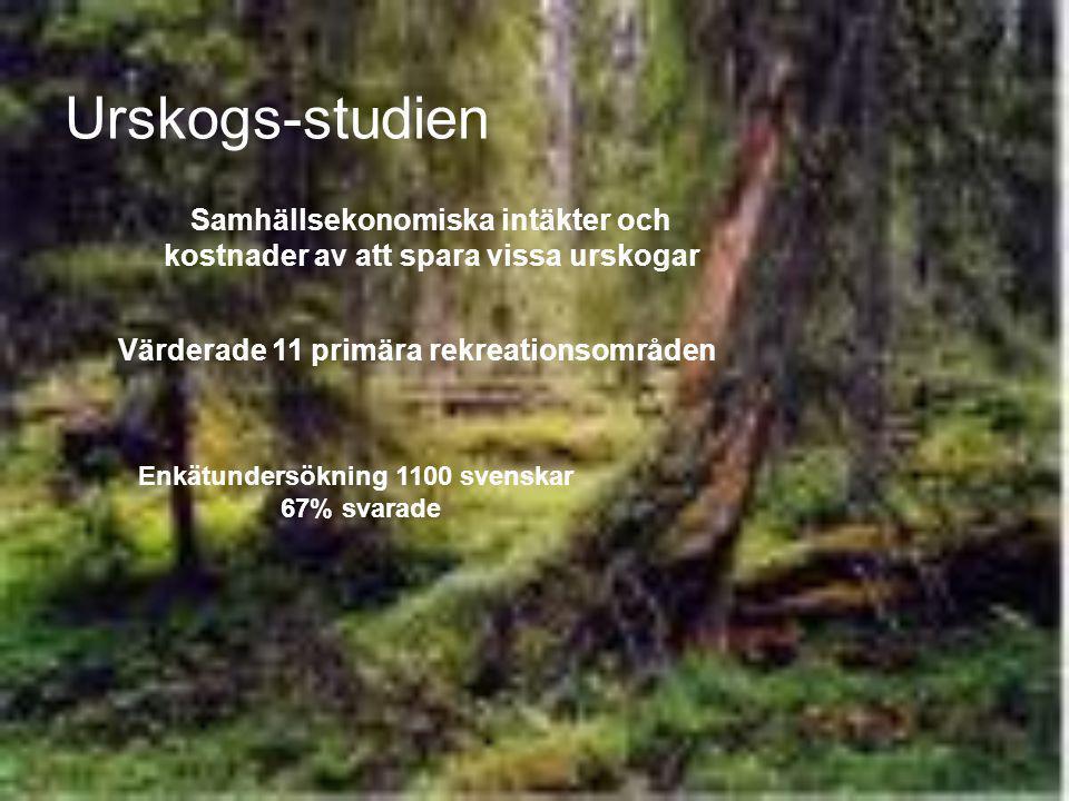 Urskogs-studien Samhällsekonomiska intäkter och kostnader av att spara vissa urskogar Värderade 11 primära rekreationsområden Enkätundersökning 1100 svenskar 67% svarade
