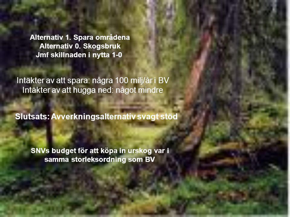 Alternativ 1. Spara områdena Alternativ 0. Skogsbruk Jmf skillnaden i nytta 1-0 Intäkter av att spara: några 100 milj/år i BV Intäkter av att hugga ne