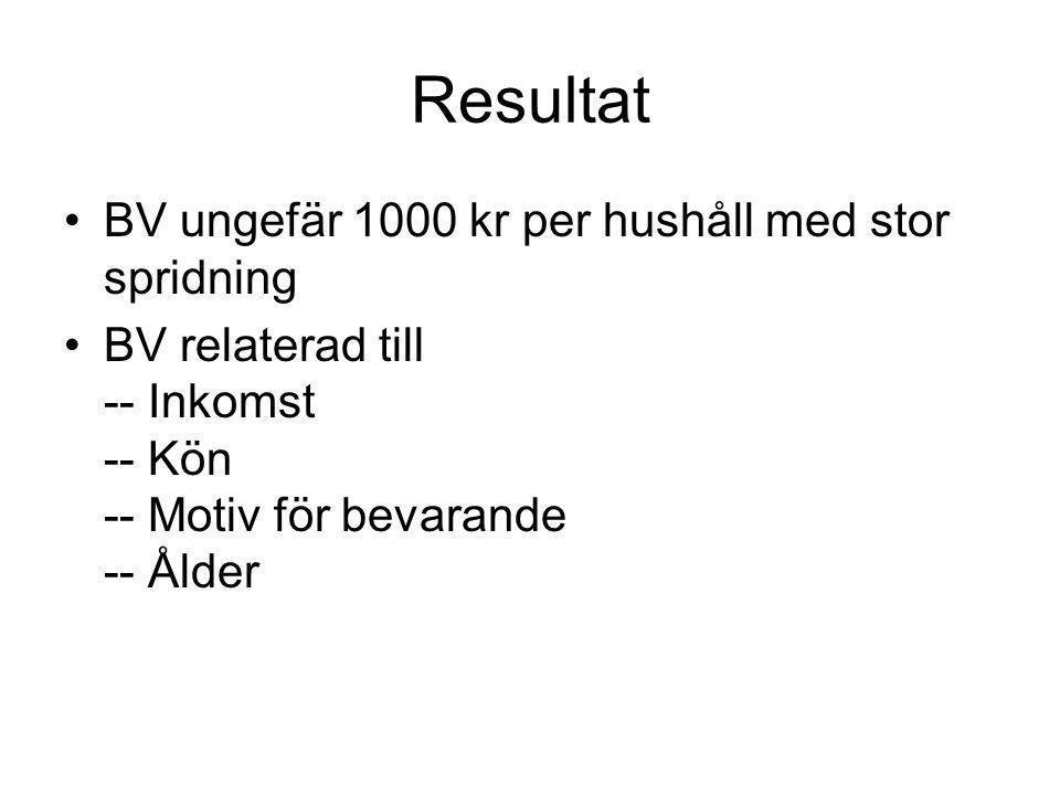 Resultat •BV ungefär 1000 kr per hushåll med stor spridning •BV relaterad till -- Inkomst -- Kön -- Motiv för bevarande -- Ålder