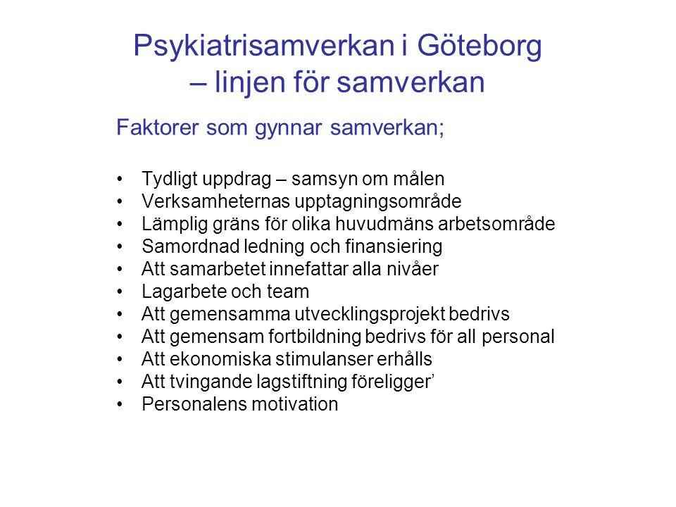 Psykiatrisamverkan i Göteborg – linjen för samverkan Faktorer som gynnar samverkan; •Tydligt uppdrag – samsyn om målen •Verksamheternas upptagningsomr