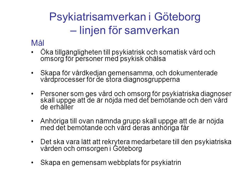 Psykiatrisamverkan i Göteborg – linjen för samverkan Mål •Öka tillgängligheten till psykiatrisk och somatisk vård och omsorg för personer med psykisk