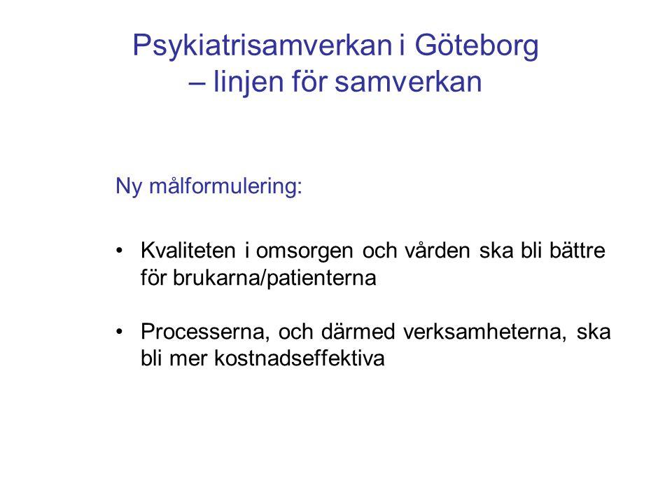 Psykiatrisamverkan i Göteborg – linjen för samverkan Ny målformulering: •Kvaliteten i omsorgen och vården ska bli bättre för brukarna/patienterna •Pro