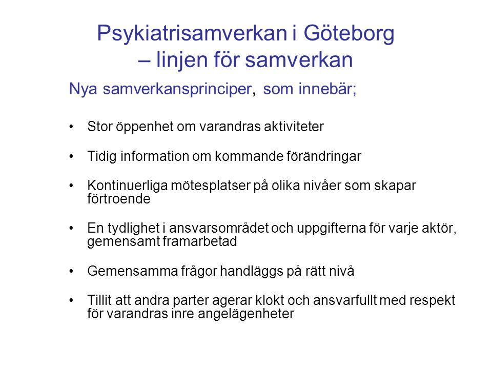Psykiatrisamverkan i Göteborg – linjen för samverkan Nya samverkansprinciper, som innebär; •Stor öppenhet om varandras aktiviteter •Tidig information