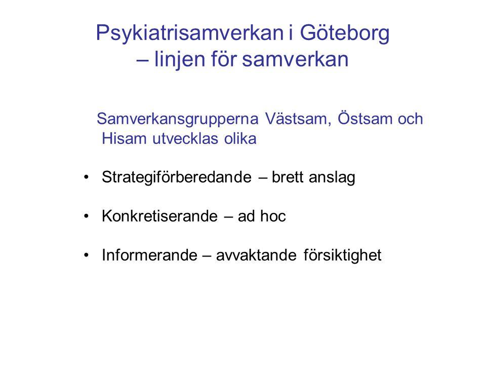 Psykiatrisamverkan i Göteborg – linjen för samverkan Samverkansgrupperna Västsam, Östsam och Hisam utvecklas olika •Strategiförberedande – brett ansla