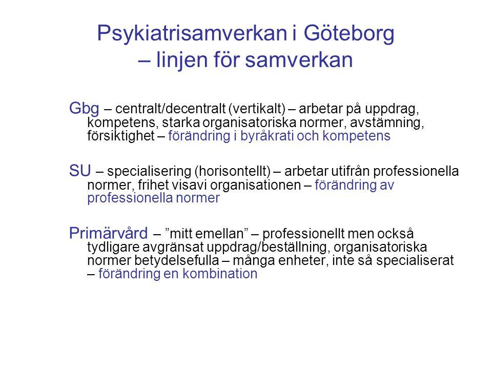 Psykiatrisamverkan i Göteborg – linjen för samverkan Gbg – centralt/decentralt (vertikalt) – arbetar på uppdrag, kompetens, starka organisatoriska nor
