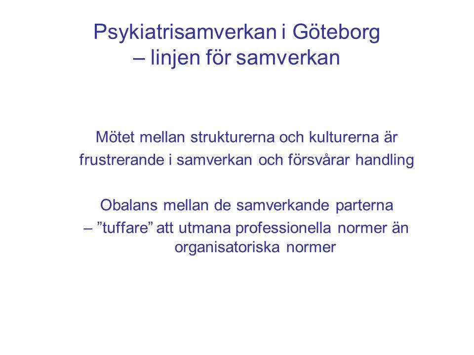 Psykiatrisamverkan i Göteborg – linjen för samverkan Mötet mellan strukturerna och kulturerna är frustrerande i samverkan och försvårar handling Obala