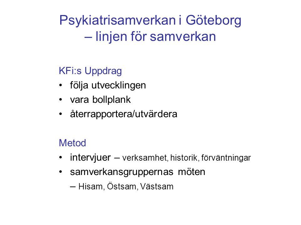 Psykiatrisamverkan i Göteborg – linjen för samverkan Samverkan leder inte till förändringar ( så här långt ) •i parternas verksamheter •i policy •i grundläggande förutsättningar för verksamhetsområdet ( t ex uppdrag, ekonomi, fördelning, styrning) Inte heller till att •andra samverkansforum helt försvinner •målen för samverkan uppnås – bättre för patienterna/klienterna respektive kostnadseffektivitet