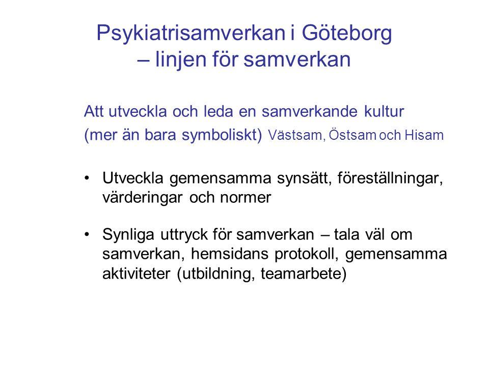 Psykiatrisamverkan i Göteborg – linjen för samverkan Att utveckla och leda en samverkande kultur (mer än bara symboliskt) Västsam, Östsam och Hisam •U
