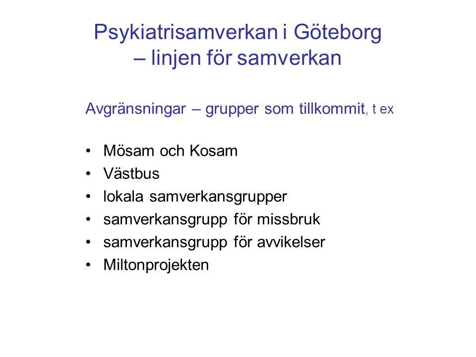 Psykiatrisamverkan i Göteborg – linjen för samverkan Nya samverkansprinciper, som innebär; •Stor öppenhet om varandras aktiviteter •Tidig information om kommande förändringar •Kontinuerliga mötesplatser på olika nivåer som skapar förtroende •En tydlighet i ansvarsområdet och uppgifterna för varje aktör, gemensamt framarbetad •Gemensamma frågor handläggs på rätt nivå •Tillit att andra parter agerar klokt och ansvarfullt med respekt för varandras inre angelägenheter