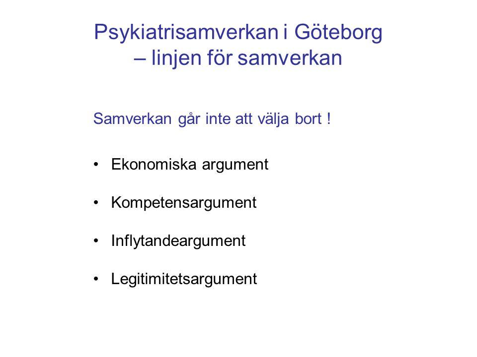 Psykiatrisamverkan i Göteborg – linjen för samverkan Samverkan går inte att välja bort ! •Ekonomiska argument •Kompetensargument •Inflytandeargument •