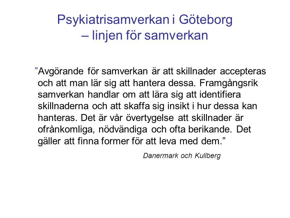 Psykiatrisamverkan i Göteborg – linjen för samverkan Mötet mellan strukturerna och kulturerna är frustrerande i samverkan och försvårar handling Obalans mellan de samverkande parterna – tuffare att utmana professionella normer än organisatoriska normer