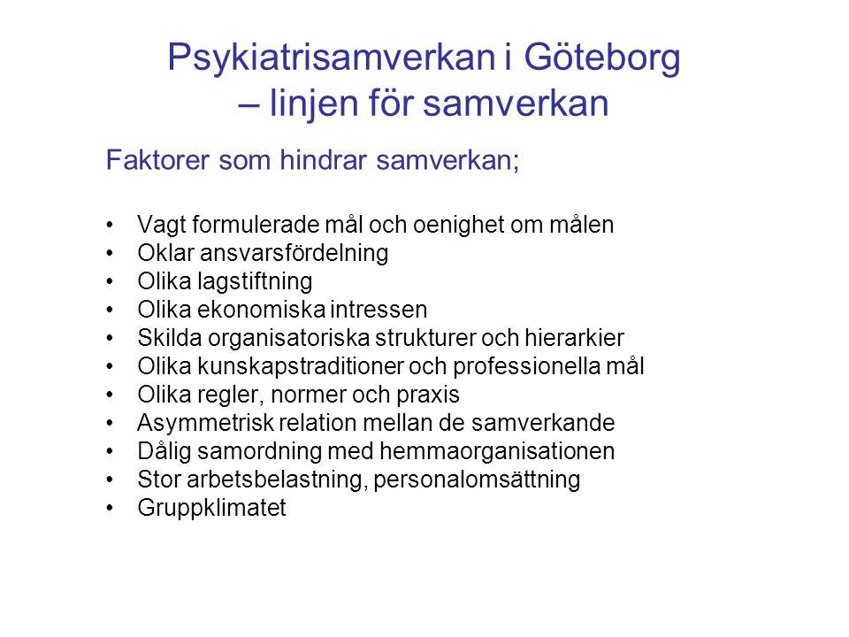 Psykiatrisamverkan i Göteborg – linjen för samverkan Faktorer som gynnar samverkan; •Tydligt uppdrag – samsyn om målen •Verksamheternas upptagningsområde •Lämplig gräns för olika huvudmäns arbetsområde •Samordnad ledning och finansiering •Att samarbetet innefattar alla nivåer •Lagarbete och team •Att gemensamma utvecklingsprojekt bedrivs •Att gemensam fortbildning bedrivs för all personal •Att ekonomiska stimulanser erhålls •Att tvingande lagstiftning föreligger' •Personalens motivation