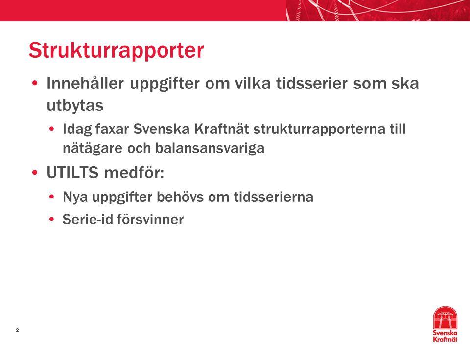 2 Strukturrapporter •Innehåller uppgifter om vilka tidsserier som ska utbytas •Idag faxar Svenska Kraftnät strukturrapporterna till nätägare och balan